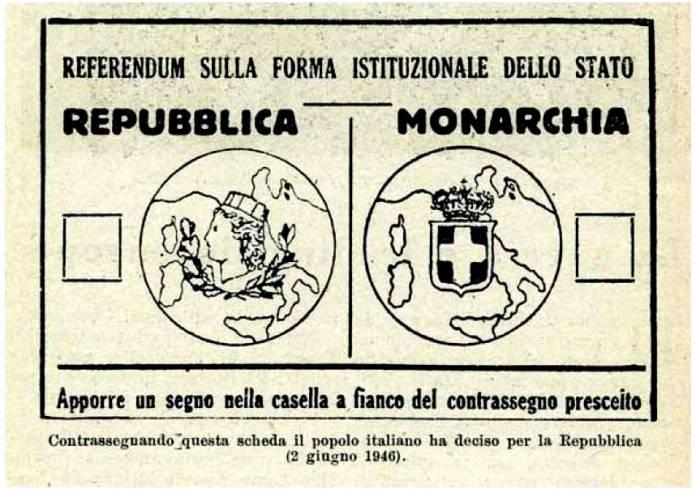 Nascita Repubblica